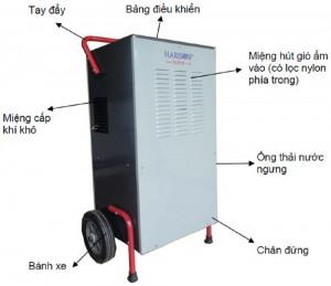 Máy hút ẩm Harison di động HD-100BM