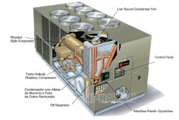 Tháp giải nhiệt gió là gì? Tháp giải nhiệt gió có tốt không?