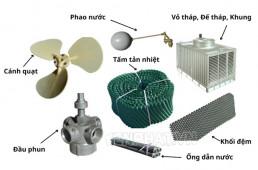 Giải đáp chức năng các phụ kiện tháp giải nhiệt