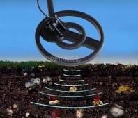 Thuê máy dò kim loại dưới lòng đất cần biết những tiêu chí nào?