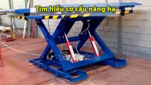 Cơ cấu nâng hạ bằng thủy lực | vít me | khí nén | cầu trục đơn giản