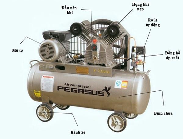 máy bơm nén khí piston