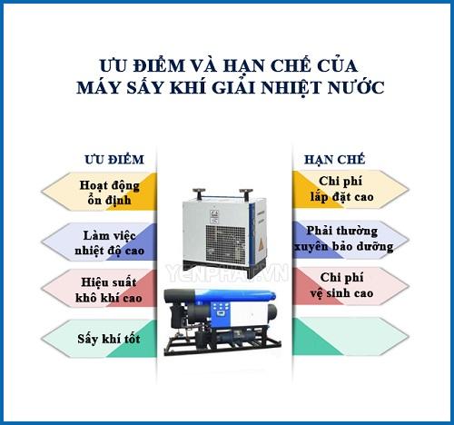 Ưu điểm và hạn chế của máy sấy khí giải nhiệt nước