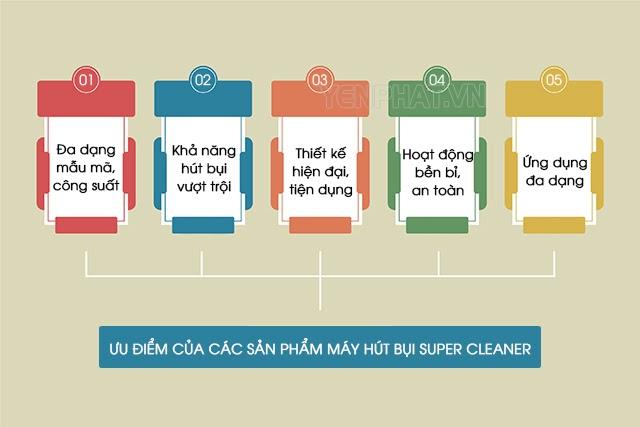 Máy hút bụi cho nhà xưởng Super Cleaner